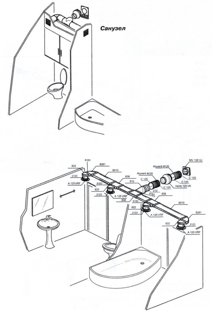 Вентиляция в ванной комнате и туалете – особенности установки в частном доме