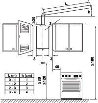 Установка газовой колонки в квартире: нормативы, разрешения, как сделать своими руками