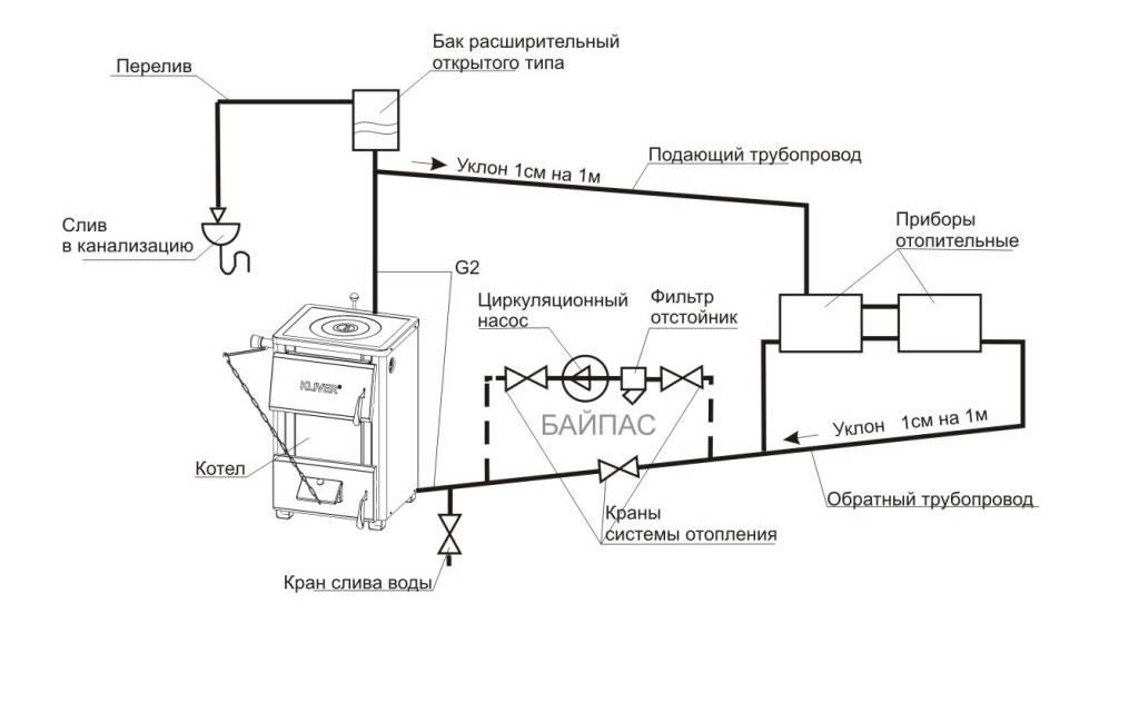 Мембранный бак для отопления: как установить расширительный бачок в отопительной системе, отличия от гидроаккумулятора, устройство и принцип работы, расчёт объёма и установка