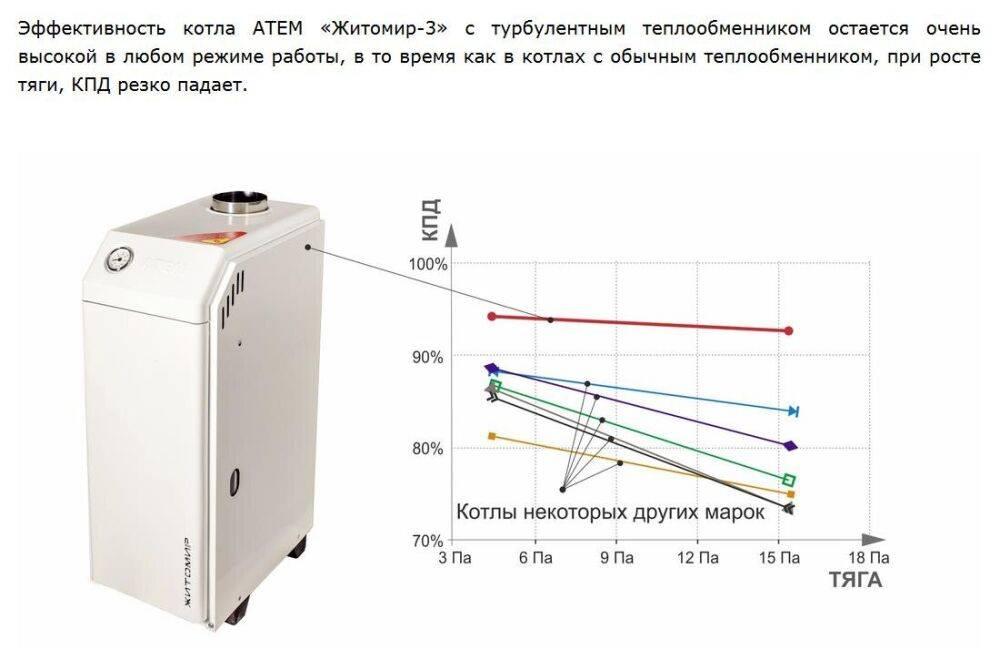 Обзор напольных одноконтурных газовых котлов отопления