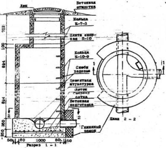 Канализационный колодец устройство схема - всё о сантехнике