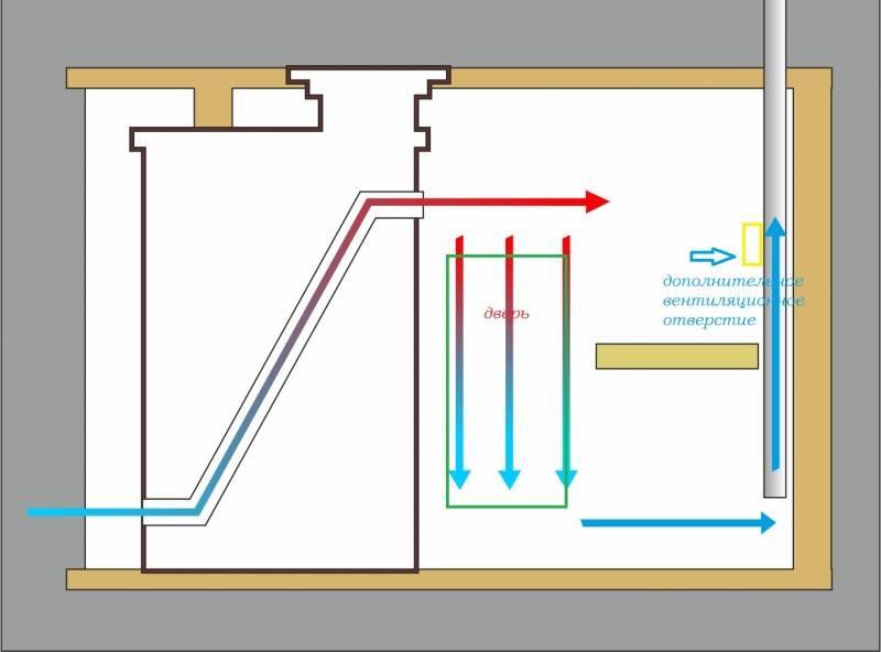 Как в натяжном потолке устанавливают вытяжку?