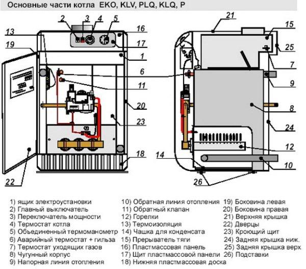 Как снять ошибку 5er газового котла vaillant (вайлант) - fixbroken.ru