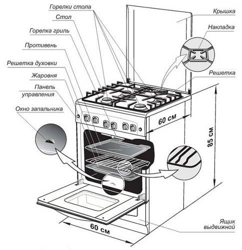 Как включить духовку в газовой плите: рекомендации по розжигу газа в духовке и обзор правил безопасности