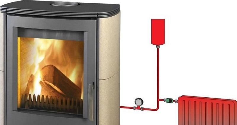 Печь-камин с водяным контуром отопления: обзор, характеристики