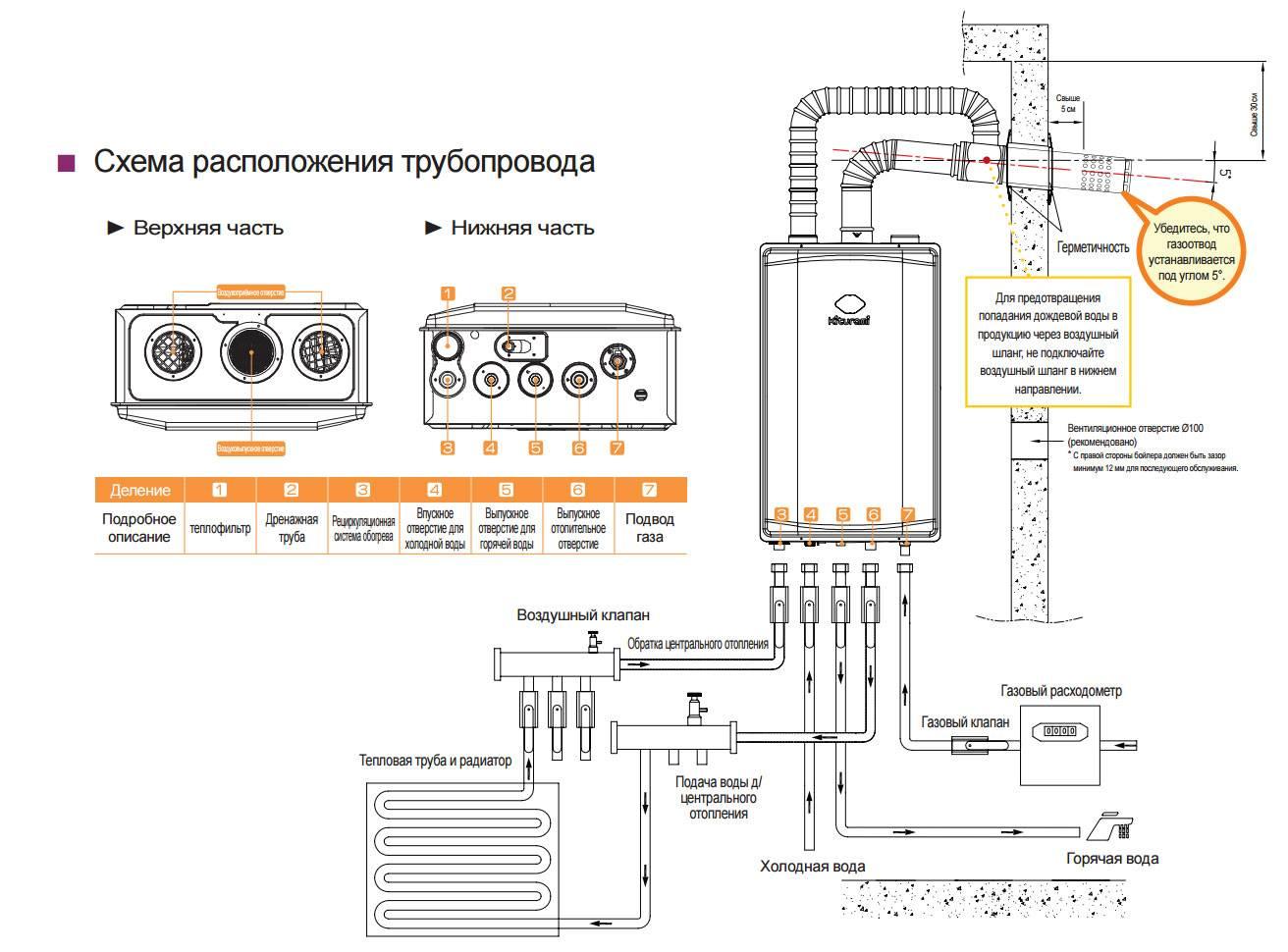 Как снизить давление в газовом котле