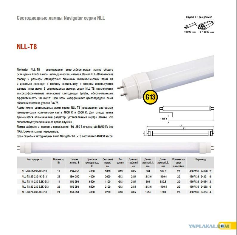 Особенности светодиодной лампы т8