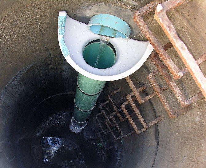 Устройство канализационного колодца - виды, схема, монтаж