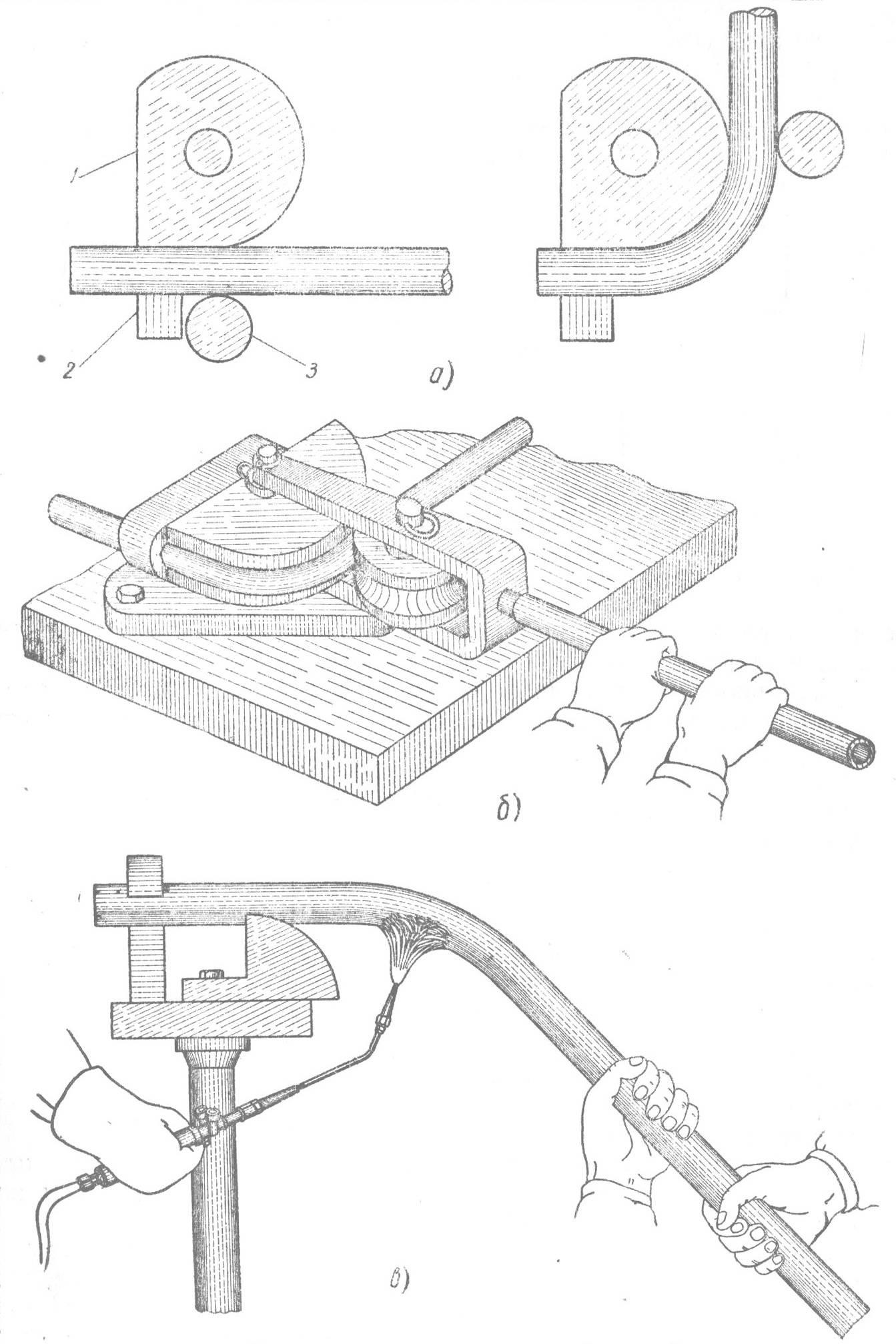 Как согнуть трубу без трубогиба