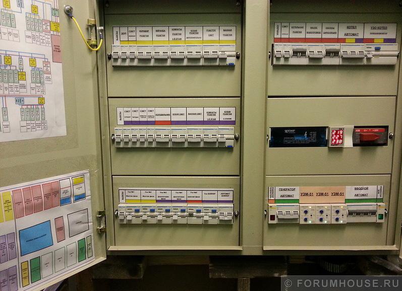 Автоматы в щитке - схемы правильного подключения и обзор основных элементов. фото готовых электрощитков