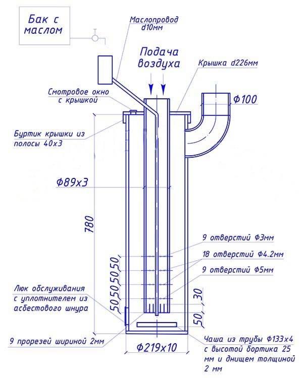 Отопительная печь бубафоня: 5 конструктивных элементов