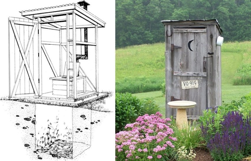 Строим туалет на даче своими руками: размеры и чертежи