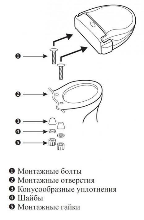 Крепление крышки унитаза своими руками / zonavannoi.ru
