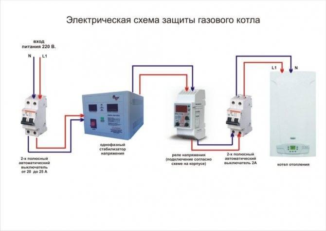 Сколько потребляет электроэнергии электрический котел: как провести расчеты перед покупкой