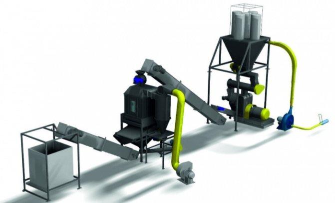 Бизнес по производству пеллет, его перспективы и особенности