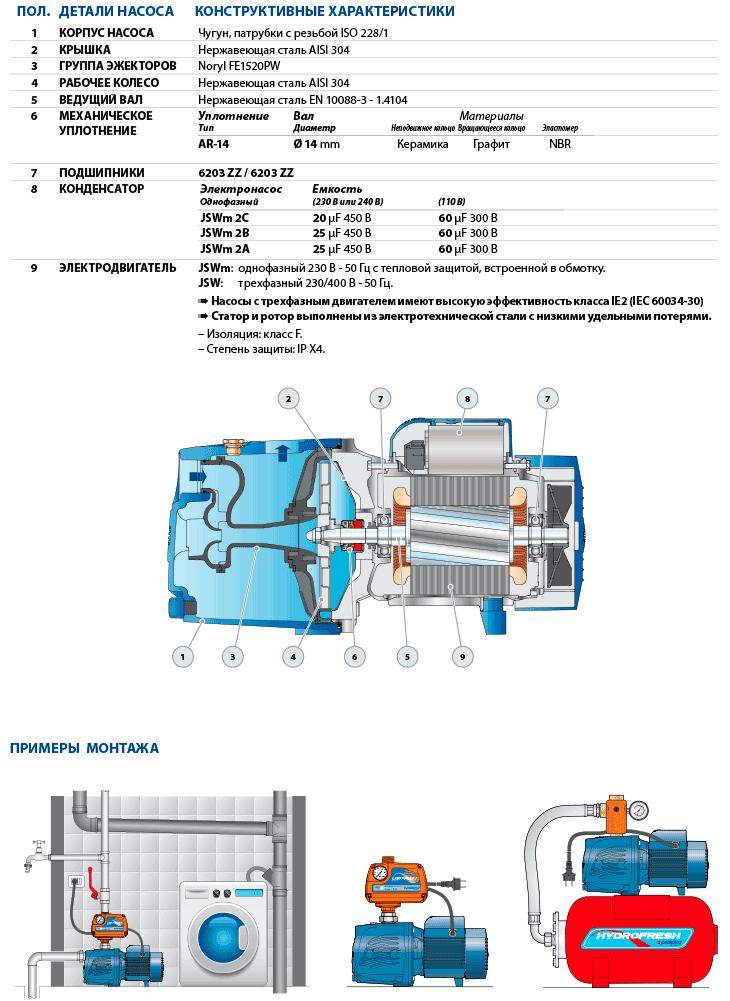 Самовсасывающий насос: система автономного водоснабжения
