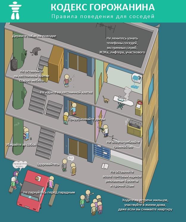 Нет хаосу дома: 5 правил, чтобы избежать захламления