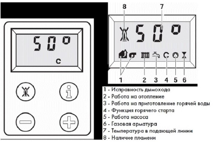 Ошибки посудомоечной машины ariston hotpoint: коды ошибок и их способы их устранения