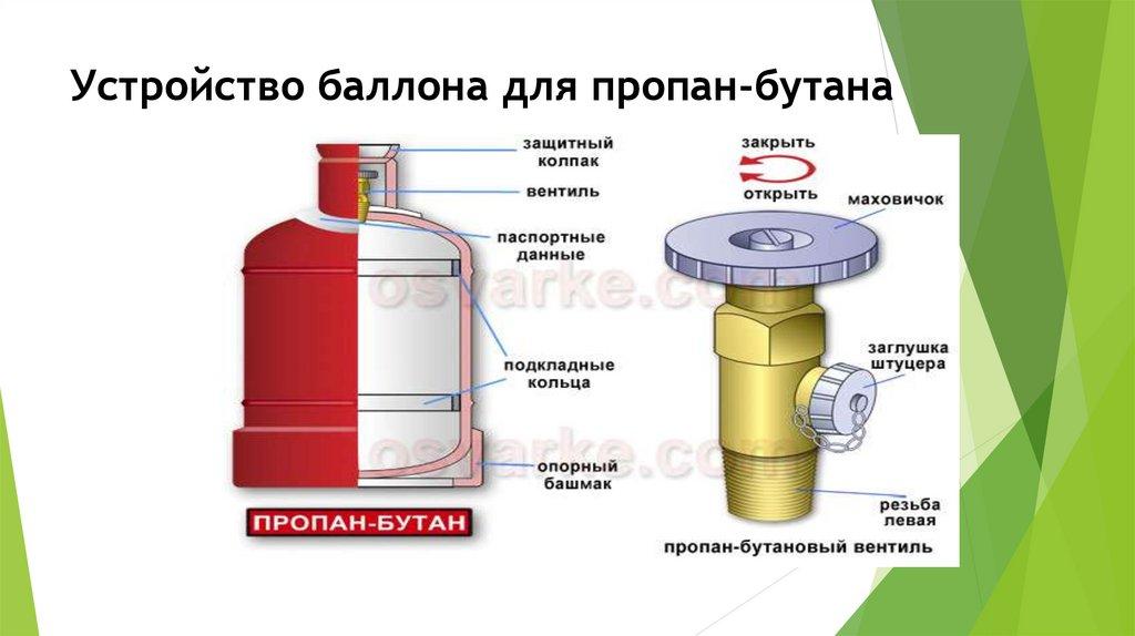 Как утеплить газовый баллон на улице