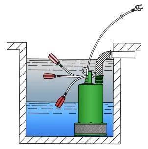 Для чего предназначен и как работает поплавковый выключатель - точка j
