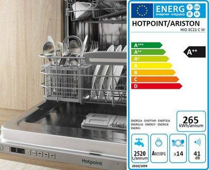 Топ—6. лучшие посудомоечные машины. итоговый рейтинг 2020 года!
