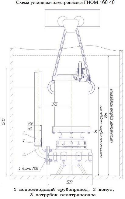 Обзор насоса «гном» — технические характеристики и отзывы потребителей. ремонт дренажного насоса с поплавком