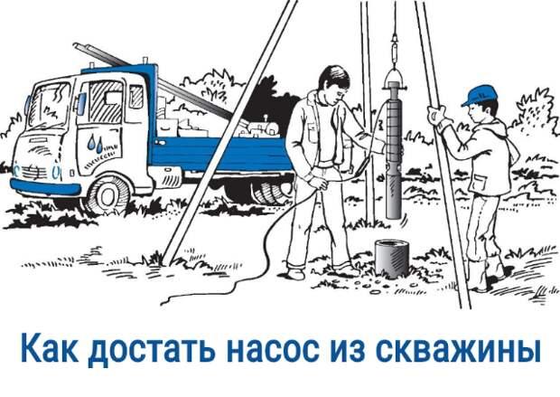 Как достать насос из скважины если он застрял: советы профессионалов и