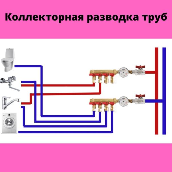 Самостоятельный монтаж разводки труб водоснабжения в квартире