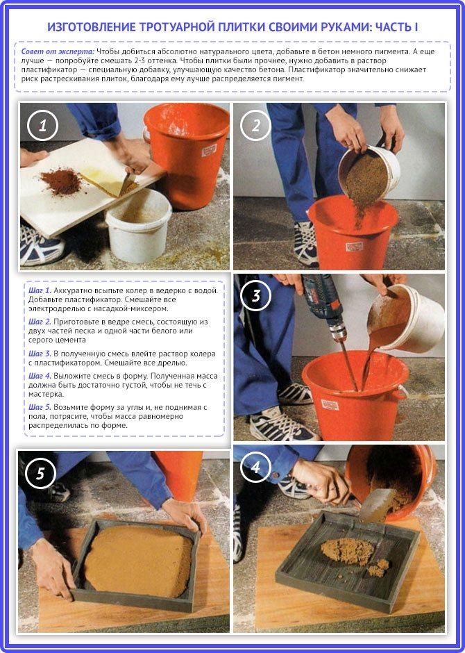 Как сделать формы для тротуарной плитки своими руками: инструкции с фото + видео