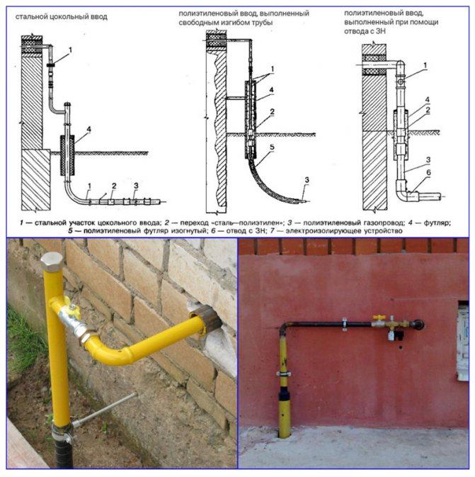 Перенос газовой трубы на участке: что необходимо знать