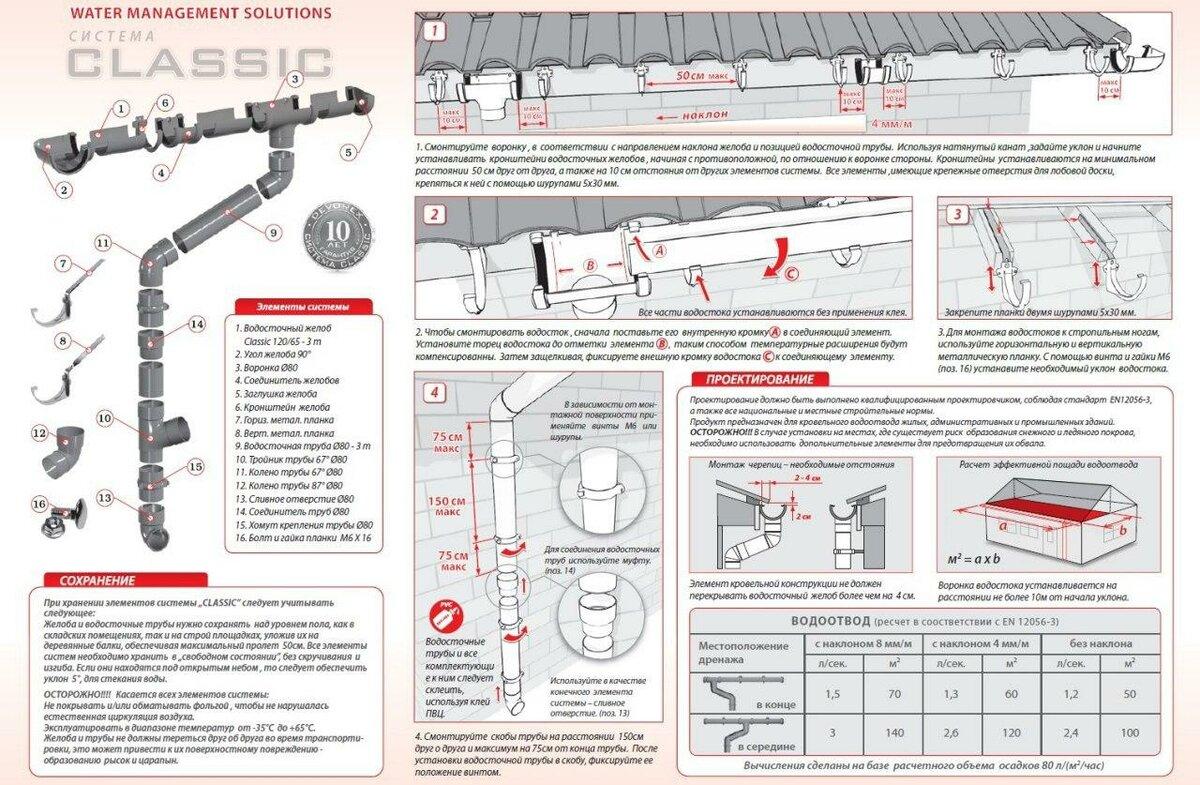 Как легко и быстро отрегулировать поплавок в унитазе: пошаговая видео-инструкция