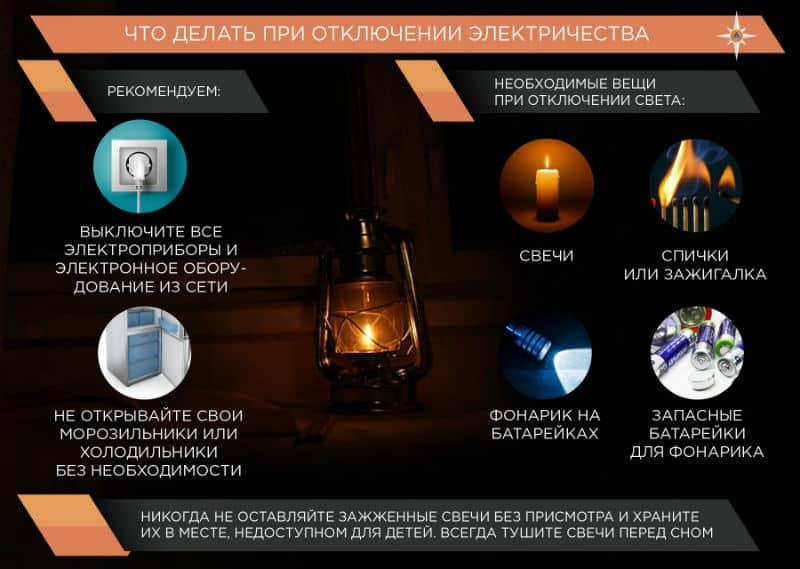 Куда жаловаться, если постоянно отключают свет? образец претензии и порядок ее подачи в роспотребнадзор, прокуратуру, суд