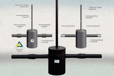 Устройство газовых колодцев: назначение и техническая конструкция