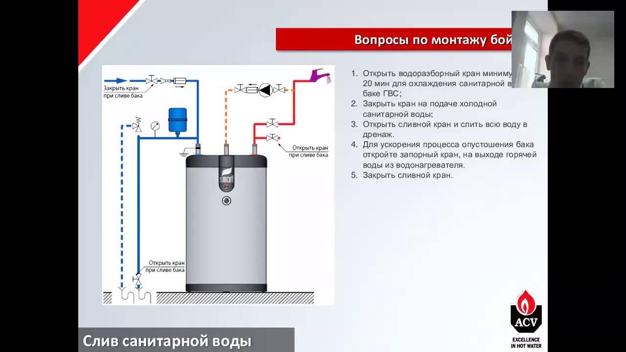 Как слить воду из водонагревателя: пошаговая инструкция