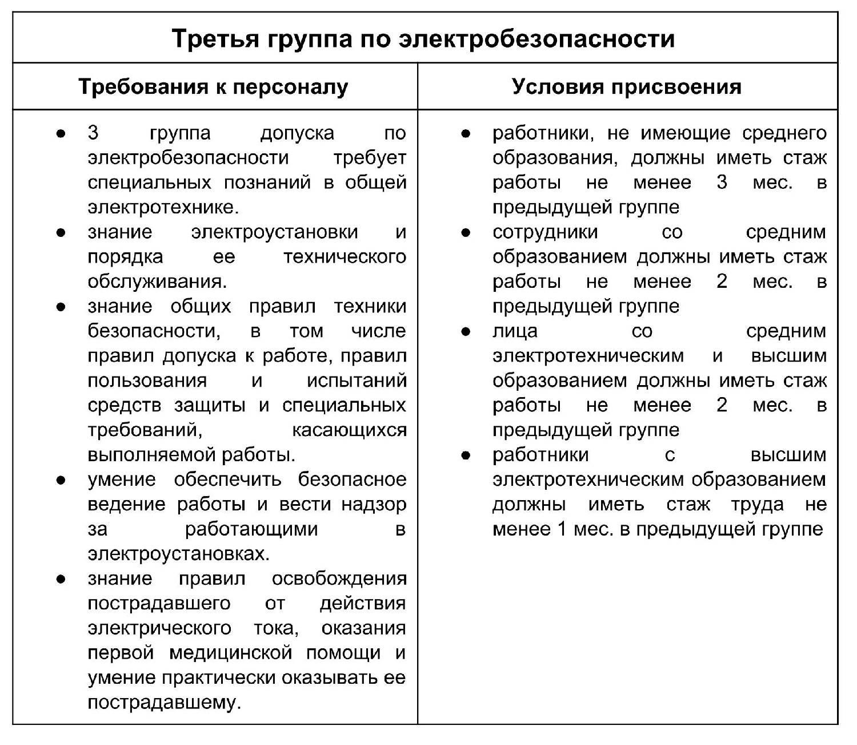 Ростехнадзор разъясняет: проверка знаний, присвоение группы по электробезопасности | ао нпо «техкранэнерго» нижегородский филиал