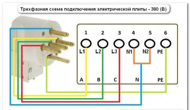 Подключение электроплиты: инструкция по монтажу и подключению плиты своими руками