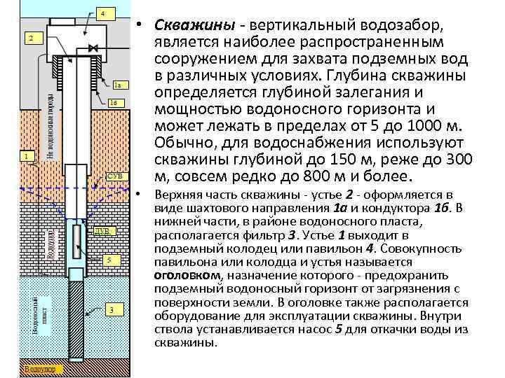 Обслуживание скважины для воды и правила ее эксплуатации — читаем по пунктам