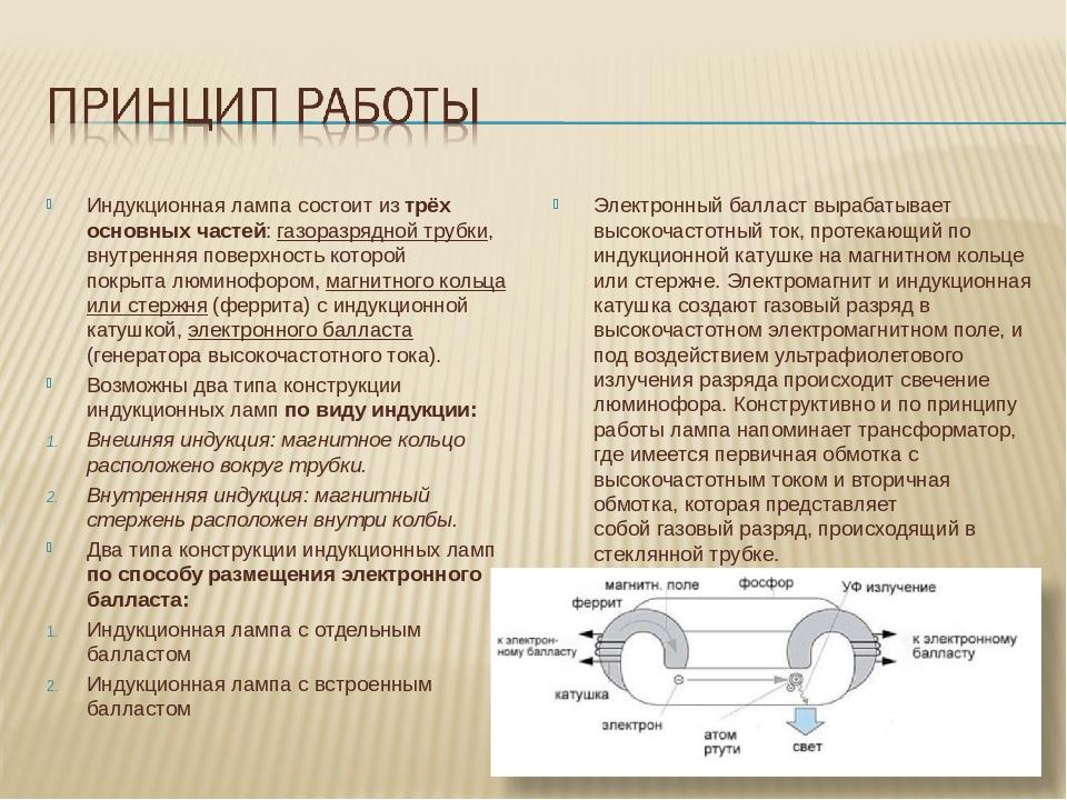 Индукционные светильники: принцип устройства и работы ламп