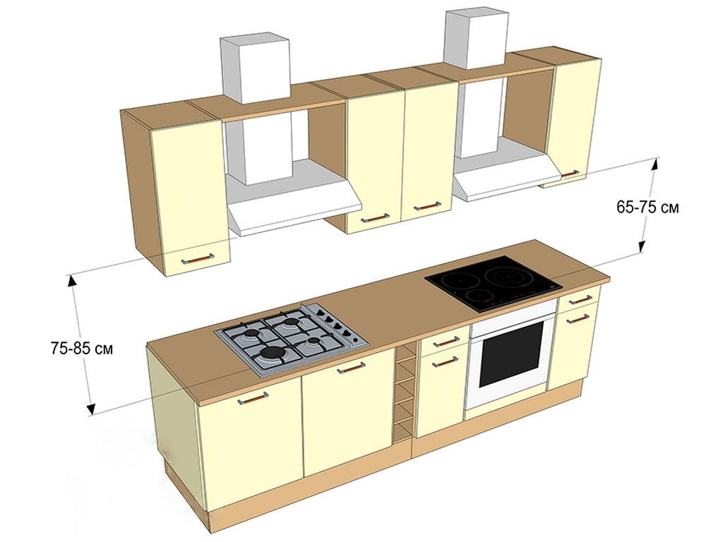 Вытяжка для газовой плиты (60 фото): на какой высоте над плитой вешать вытяжку? минимальное расстояние и правила установки. как ее выбрать?