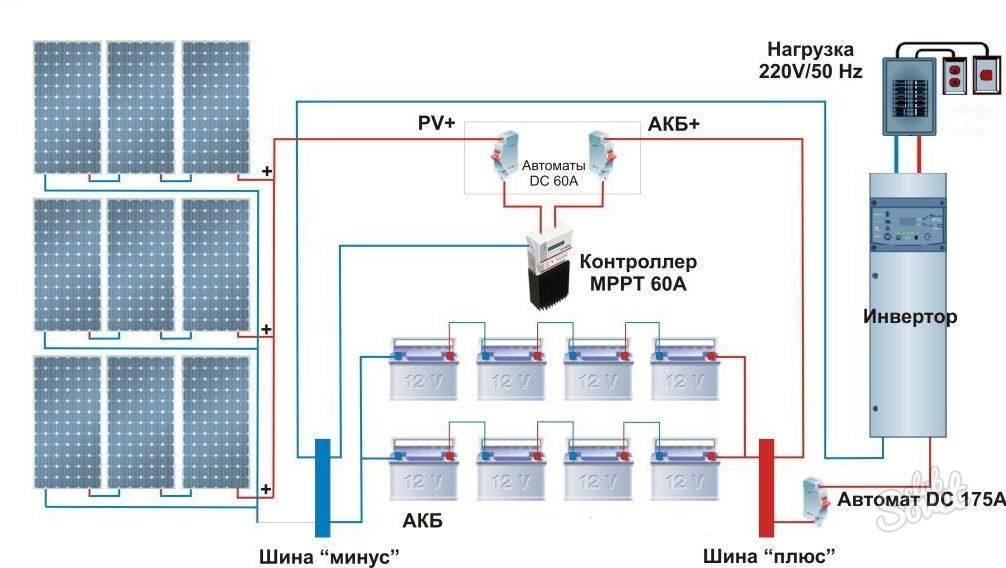 Разновидности и выбор аккумуляторов для солнечных батарей