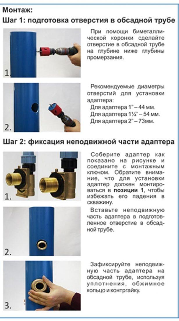 Адаптер для скважины: зачем нужен и как правильно установить