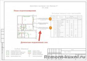 Согласование перепланировки лоджии: как узаконить присоединение к комнате или кухне?
