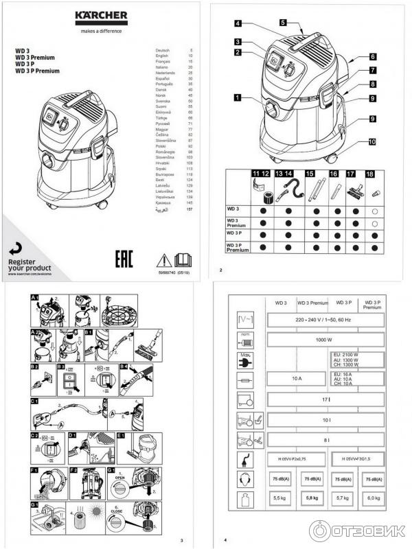 Строительные пылесосы karcher: модельный ряд, советы по выбору и эксплуатации