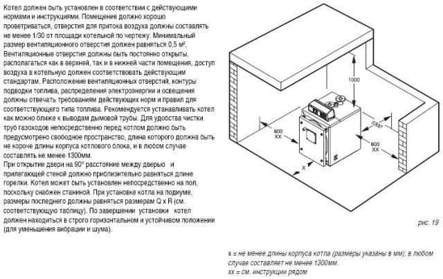 Вентиляция котельной с газовым котлом – требования и виды