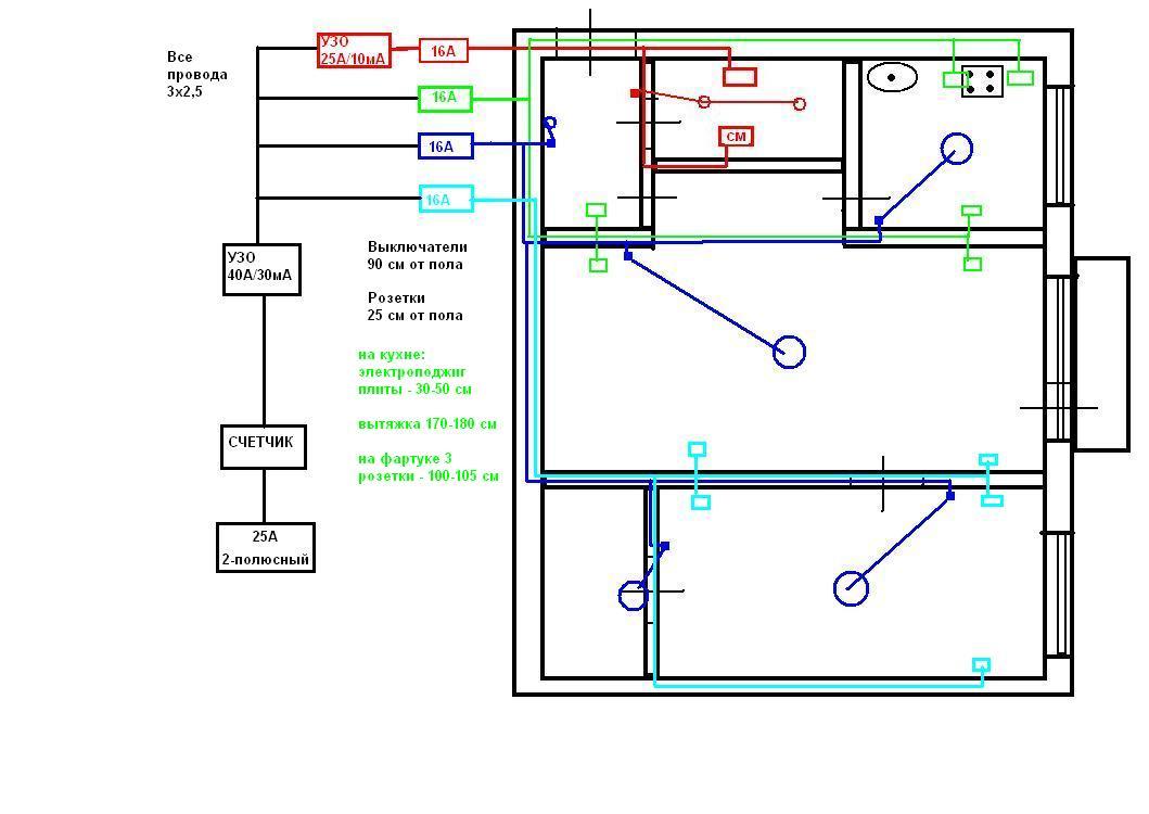 Замена электропроводки в квартире своими руками - проводка