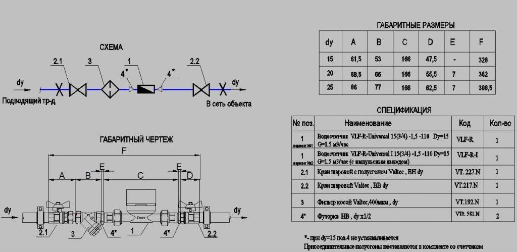 Схема установки счетчика воды в частном доме – правила и требования монтажа