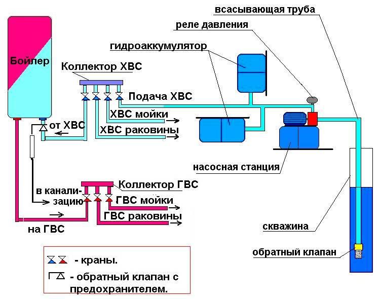 Рециркуляционный насос для горячей воды: с таймером, автомат и схема монтажа