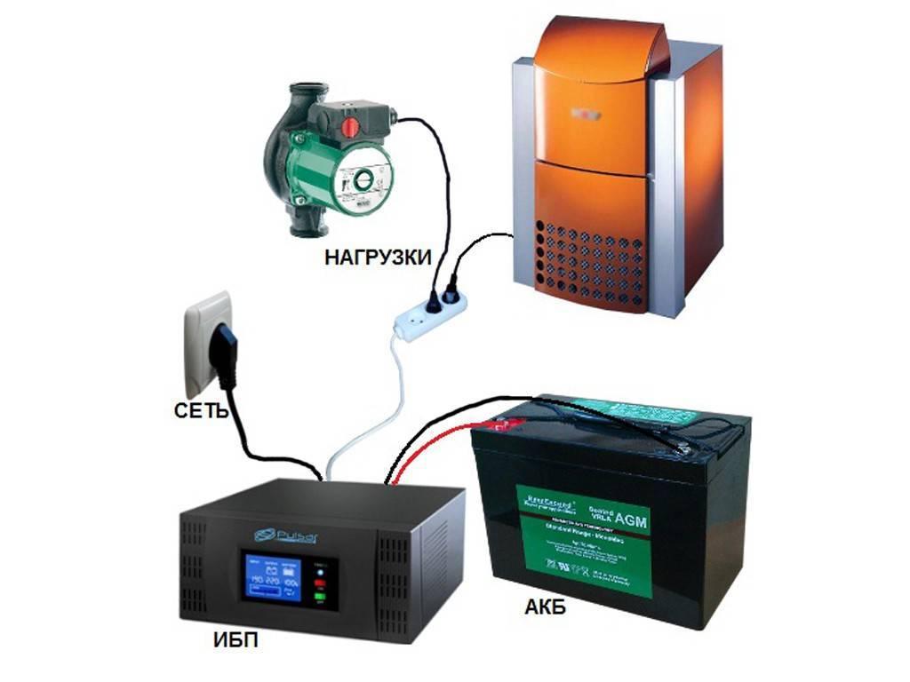 Бесперебойник для насоса отопления: разновидности и критерии выбора, фото и видео