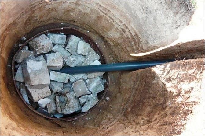 Строительство выгребной ямы своими руками