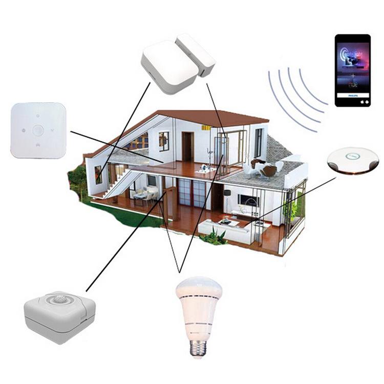 12 лучших систем «умный дом»